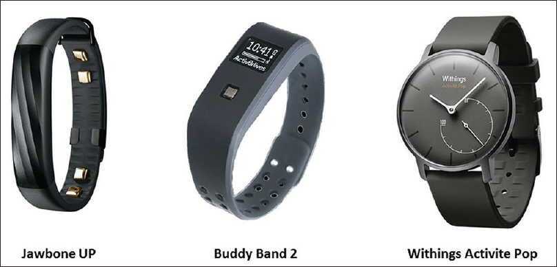 Figure 1: Example consumer wearables
